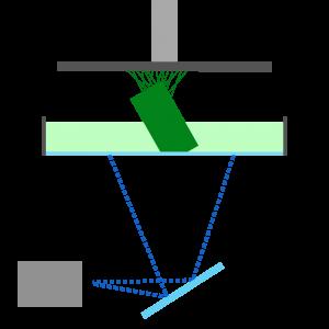 Stampa 3d a resina con proiettore DLP