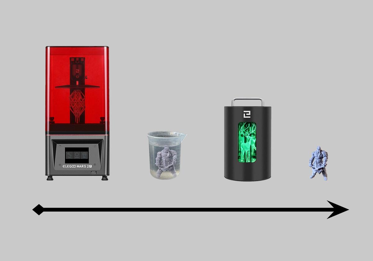Come lavare e polimerizzare un modello 3D in resina